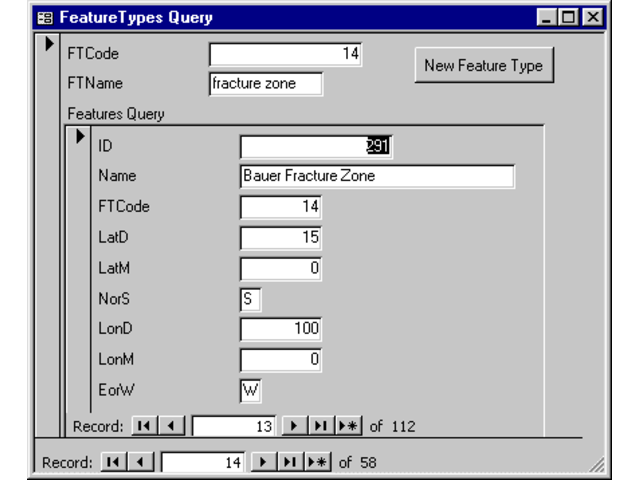 08173073205 Offline bpo non voice data entry project without investment